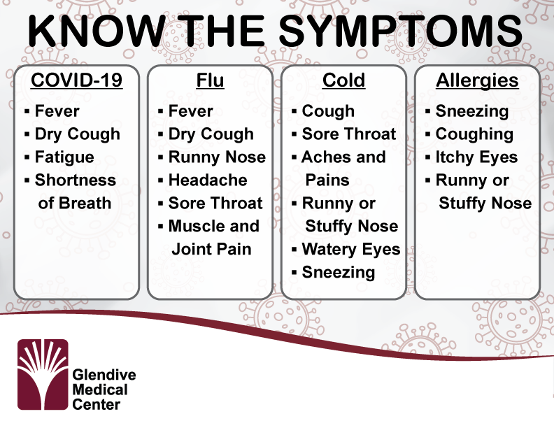 Know the Symptoms of covid-19, flu, cold, and allergies